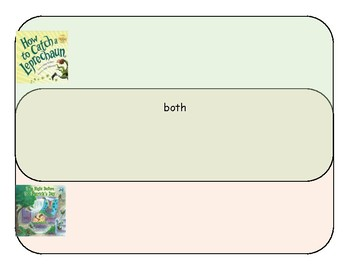 St. Patrick's Day Literacy Compare & Contrast Independent Practice for 1st Grade