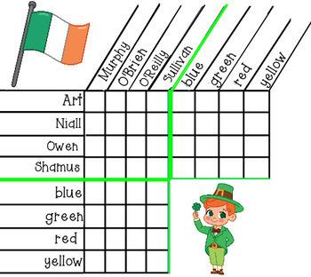 St. Patrick's Day Logic Puzzle - Celebrations