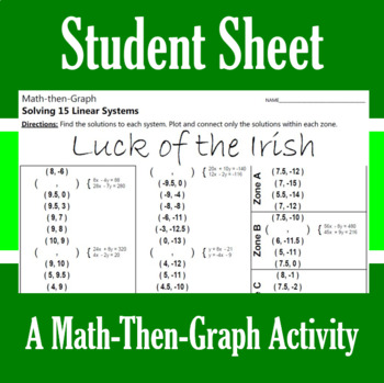 St. Patrick's Day - Luck of the Irish - Math-Then-Graph - Solve 15 Systems