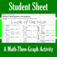 St. Patrick's Day -  Luck of the Irish - Math-Then-Graph - Solve 2-Step Eq.