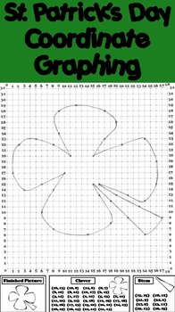 St. Patrick's Day Math Activity: Four Leaf Clover Coordinate Graphing