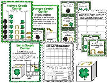St. Patrick's Day Math: Graphing