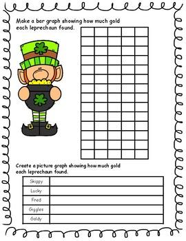 Lucky Little Leprechauns- A St. Patrick's Day Math Activity