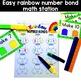 Kindergarten Number Bonds