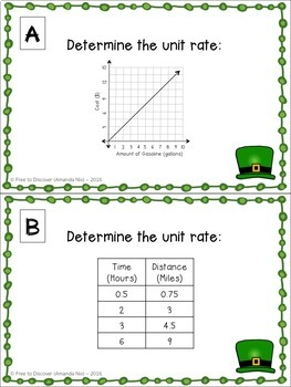 St. Patrick's Day Math Activity - Proportional Relationships