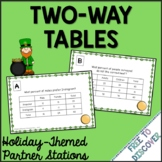 St. Patrick's Day Math Activity - Two-Way Tables