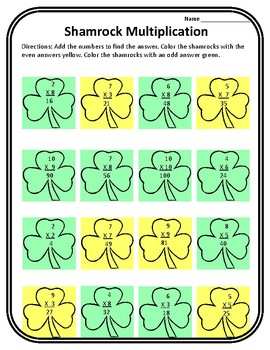 St. Patrick's Day Math Multiplication Shamrock Math 3rd Shamrock Math Center 3rd