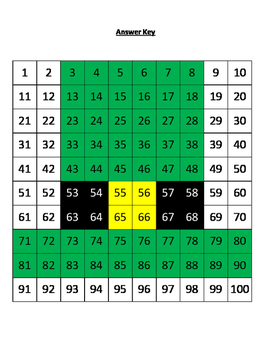 St. Patrick's Day Math Mystery Picture- Subtraction