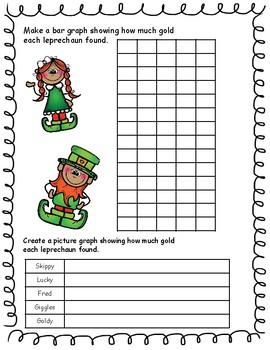 St. Patrick's Day Math Sample