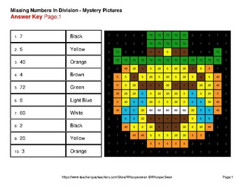 St. Patrick's Day: Missing Numbers Division - Color-By-Number Mystery Pictures
