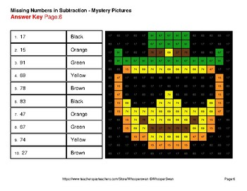 St. Patrick's Day Missing Numbers Subtraction - Color-By-Number Mystery Pictures