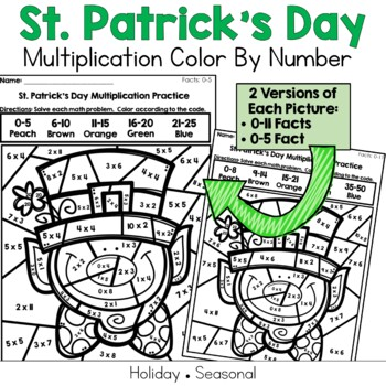 St. Patrick's Day Multiplication Color By Number Code