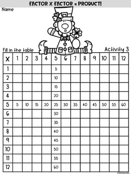 St. Patrick's Day Multiplication Facts Practice