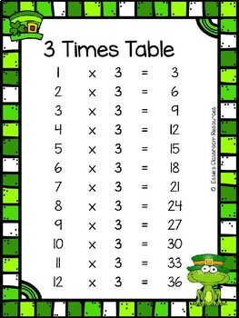 St. Patrick's Day Multiplication Tables
