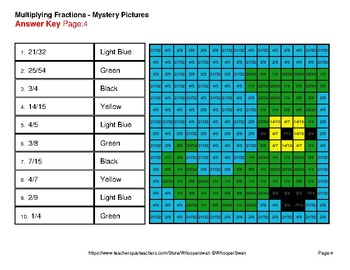 St. Patrick's Day: Multiplying Fractions - Color-By-Number Mystery Pictures