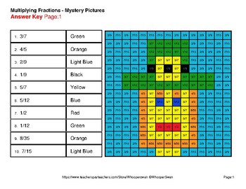 St. Patrick's Day: Multiplying Fractions - Color-By-Number Math Mystery Pictures