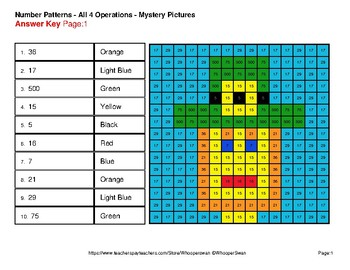 St. Patrick's Day: Number Patterns: Misc Operations - Mystery Pictures