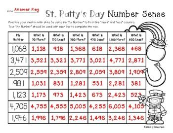 St. Patrick's Day Number Sense: Mental Math Challenge