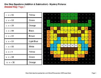 St Patrick's Day: One Step Equations - Addition & Subtraction Mystery Pictures