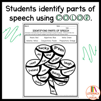 St. Patrick's Day Parts of Speech Coloring Page