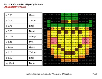 St. Patrick's Day: Percent of a number - Color-By-Number Mystery Pictures