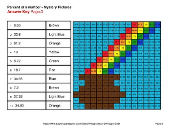 St. Patrick's Day: Percent of a number - Color-By-Number Math Mystery Pictures