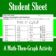 St. Patrick's Day - Pot o' Gold - Math-Then-Graph - Solve 2-Step Equations