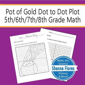 St. Patrick's Day Pot of Gold Dot to Dot, Graphing Ordered Pairs
