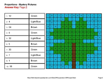 St. Patrick's Day: Proportions - Color-By-Number Math Mystery Pictures