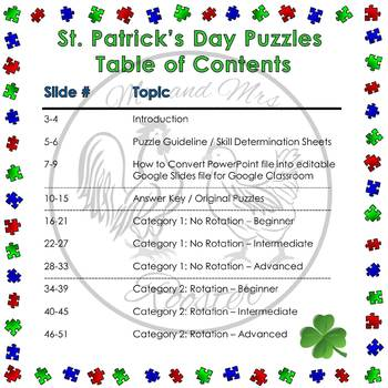 St. Patrick's Day Puzzles - Google Classroom Puzzles PK-7 {Tech Activity}