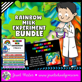 St. Patrick's Day Science Activities (Rainbow Milk Science Experiment)