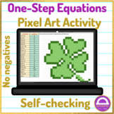 St. Patrick's Day Solving One Step Equations Pixel Art Act