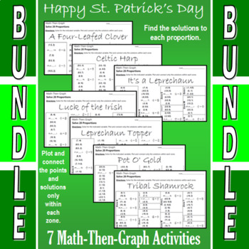 St. Patrick's Day - Solving Proportions - 7 Math-Then-Graph Activities Bundle