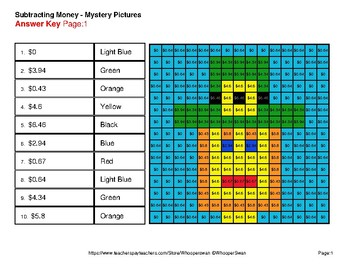 St. Patrick's Day: Subtracting Money - Color-By-Number Math Mystery Pictures