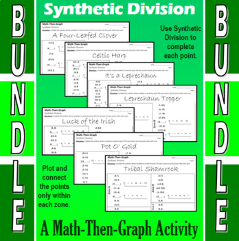 St. Patrick's Day - Synthetic Division - 7 Math-Then-Graph Activities