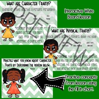 St. Patrick's Day Themed Character Traits & Physical Traits Lesson