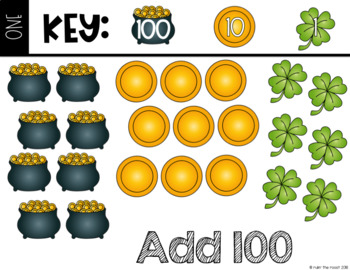 St. Patrick's Day Themed-Second Grade DIGITAL Math Centers