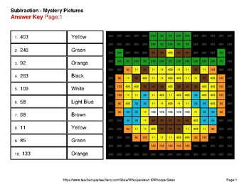 St Patrick's Day: Three 3-Digit Subtraction - Color-By-Number Mystery Pictures