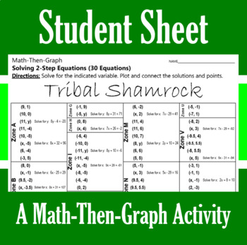 St. Patrick's Day - Tribal Shamrock - Math-Then-Graph - Solve 2-Step Equations