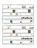 St. Patrick's Day literacy compare and contrast Independen