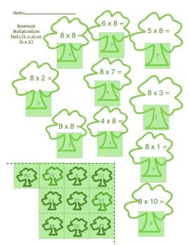 St. Patrick's Math Center Basic 8 and 9 Multiplication Facts Activity