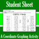 St. Patrick's Day - Celtic Harp - A Coordinate Graphing Activity