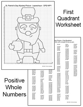 St. Patrick's Day Math Coordinate Graphing Pictures: Leprechaun March Activities