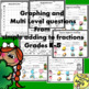 St Patricks Day Graphing 18 Pages
