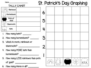 St Patrick's Day Graphing Center