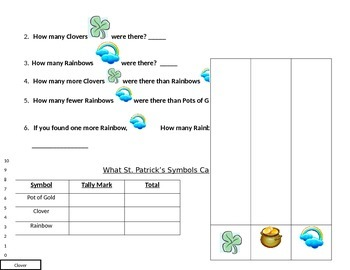 St. Patricks Day Graphing Lesson