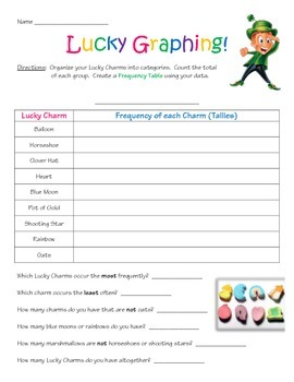 St. Patrick's Day Graphing with Lucky Charms (2.MD.D10)