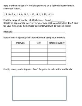 St. Patrick's Day Histogram Worksheet