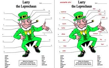 St. Patrick's Day Label the Leprechaun Body Parts Activity - ENGLISH