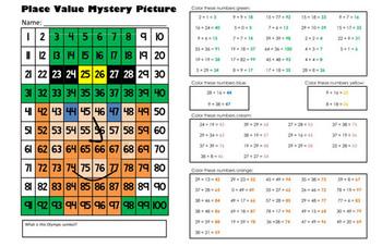 St. Patrick's Day Leprechaun Complete Math Mystery Picture Bundle - 11x17